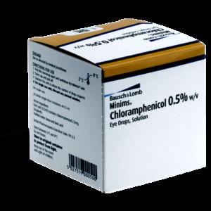 Minims Chlooramfenicol achterkant verpakking